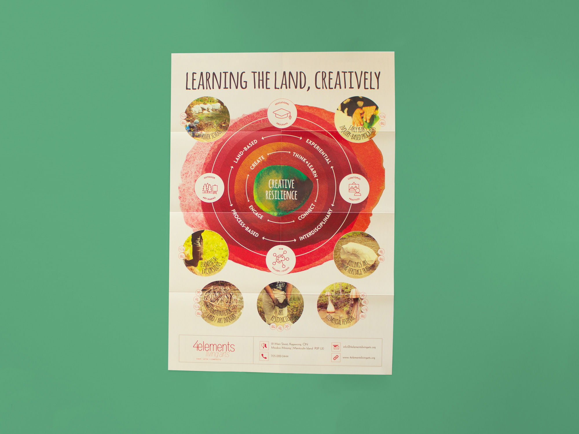 """Foldable poster showing a graphic made of concentric watercolor circles. The center of the graphic reads """"Creative Resilience"""""""